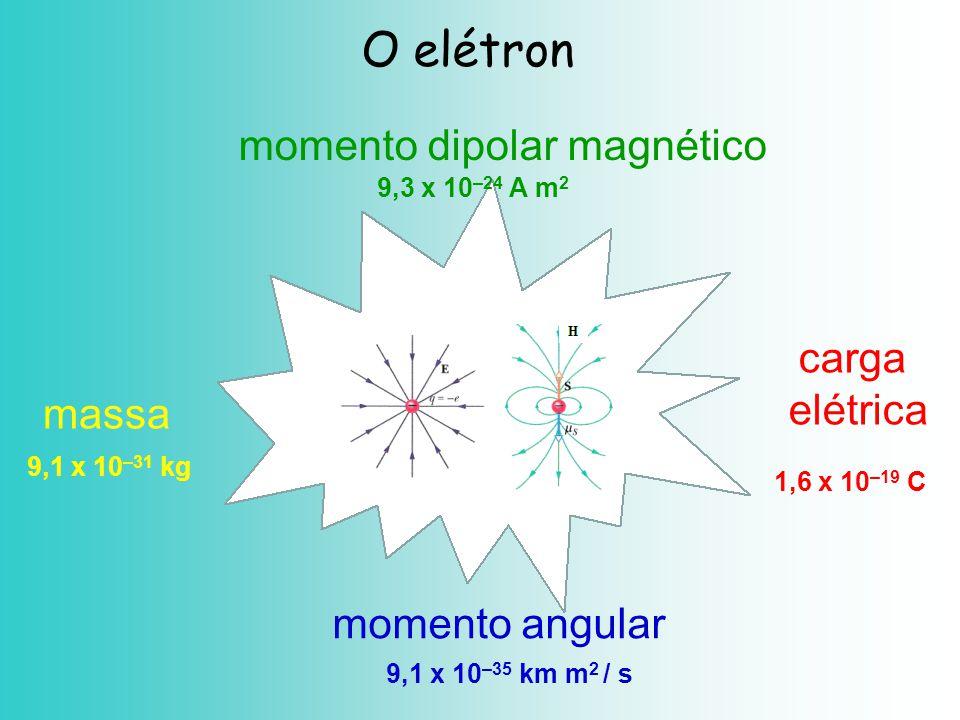 massa 9,1 x 10 –31 kg carga elétrica 1,6 x 10 –19 C momento angular 9,1 x 10 –35 km m 2 / s O elétron momento dipolar magnético 9,3 x 10 –24 A m 2