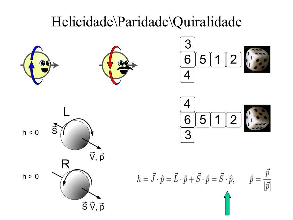 Helicidade\Paridade\Quiralidade h < 0 h > 0