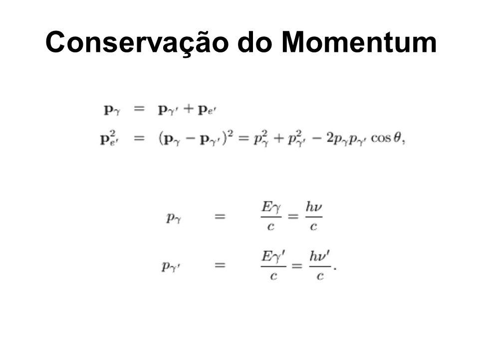 Conservação do Momentum