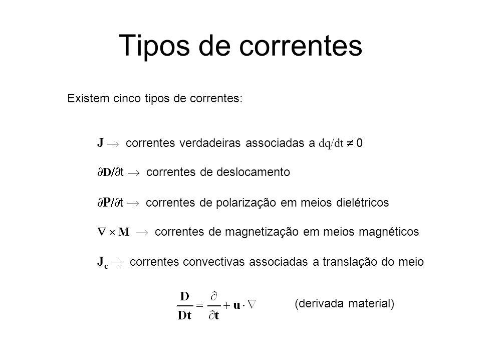 Tipos de correntes Existem cinco tipos de correntes: J correntes verdadeiras associadas a dq/dt 0 D t correntes de deslocamento P t correntes de polar