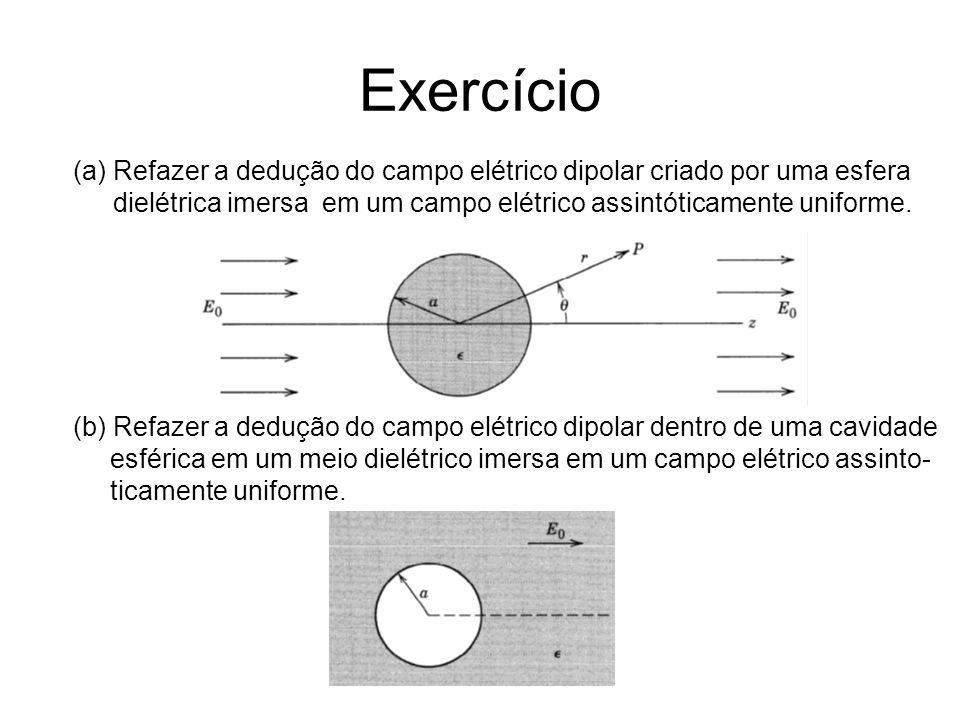 Exercício (a) Refazer a dedução do campo elétrico dipolar criado por uma esfera dielétrica imersa em um campo elétrico assintóticamente uniforme.