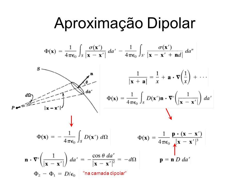 Aproximação Dipolar na camada dipolar