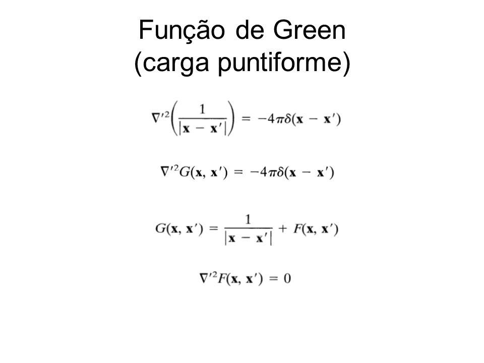 Função de Green (carga puntiforme)