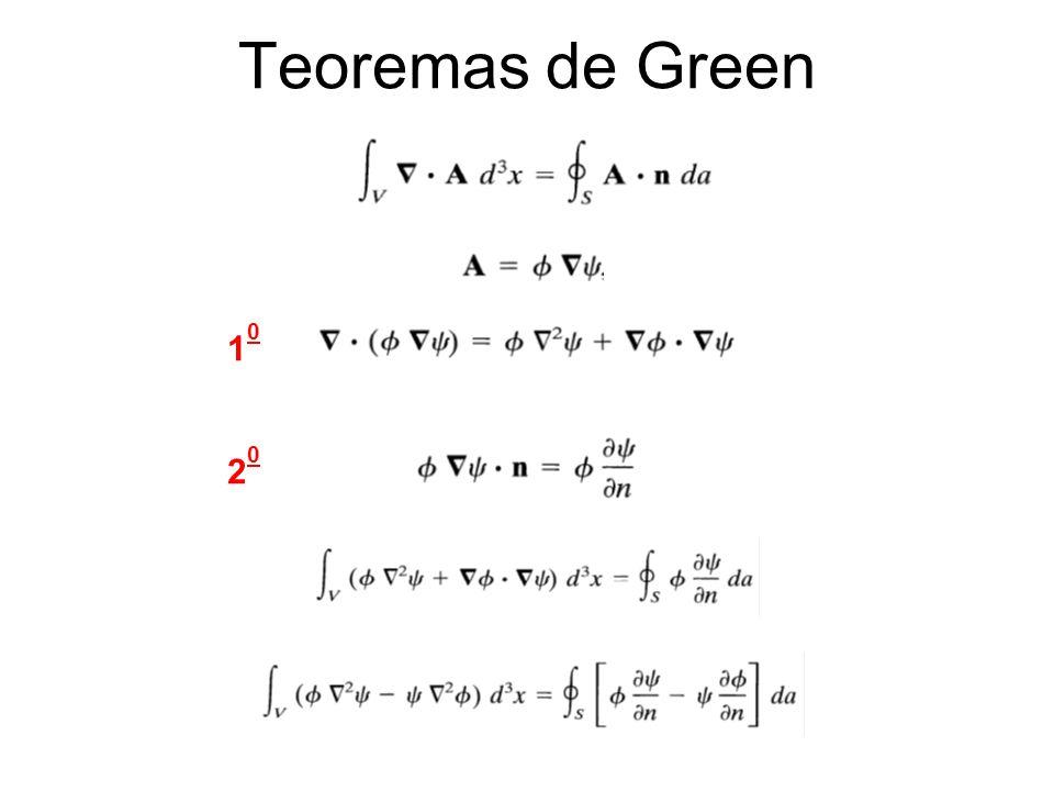 Teoremas de Green 1010 2020