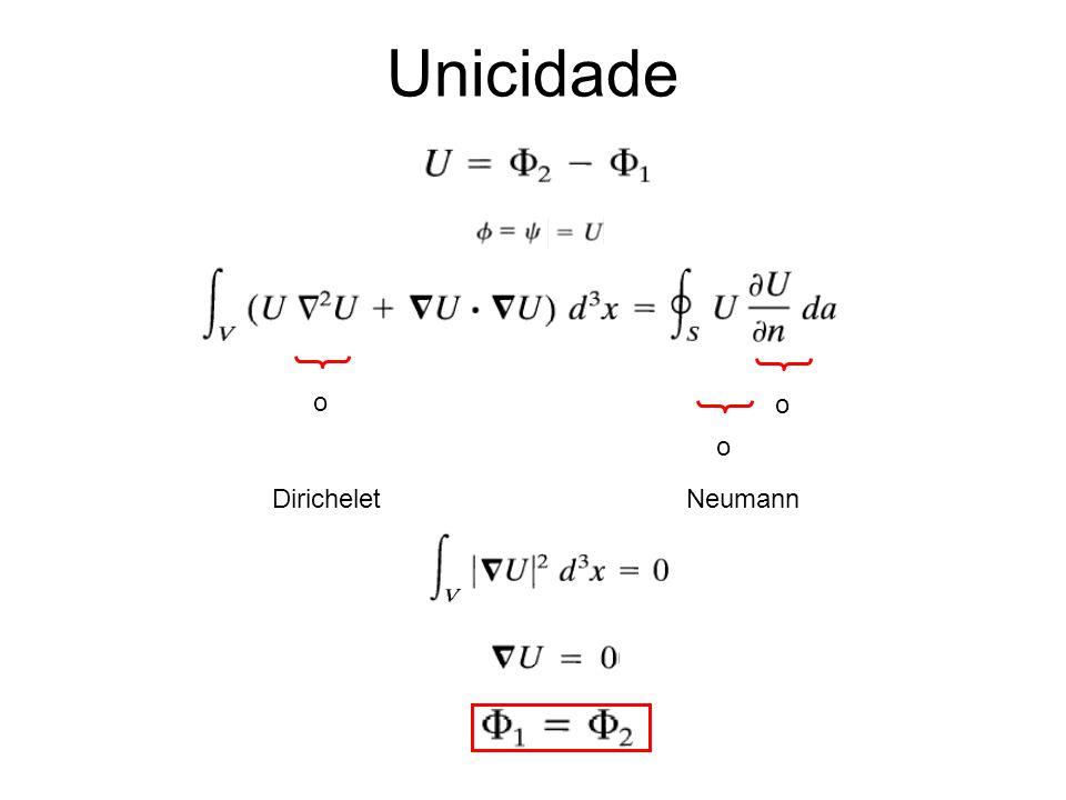 Unicidade o o o Dirichelet Neumann