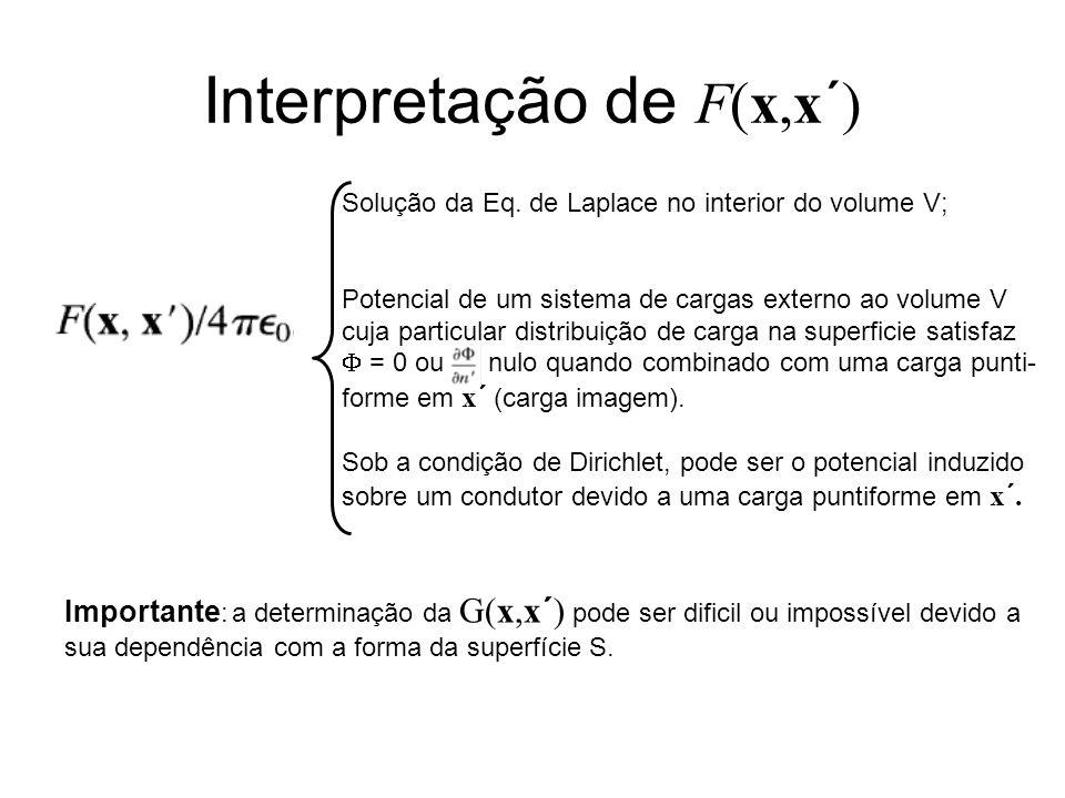 Interpretação de F(x,x´) Solução da Eq.
