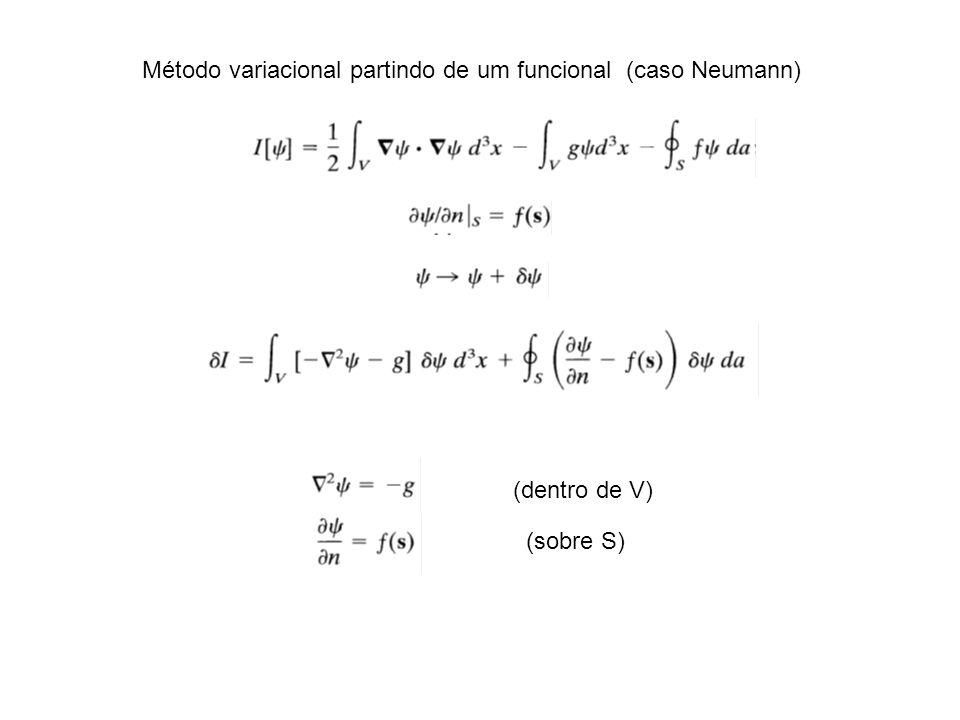Método variacional partindo de um funcional (caso Neumann) (dentro de V) (sobre S)