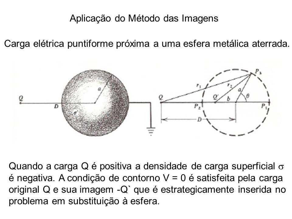 Aplicação do Método das Imagens.Carga elétrica puntiforme próxima a uma esfera metálica aterrada.