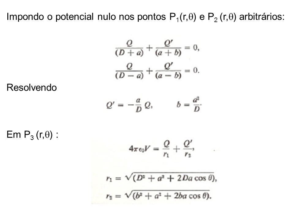 Impondo o potencial nulo nos pontos P 1 (r, ) e P 2 (r, ) arbitrários: Resolvendo Em P 3 (r, ) :