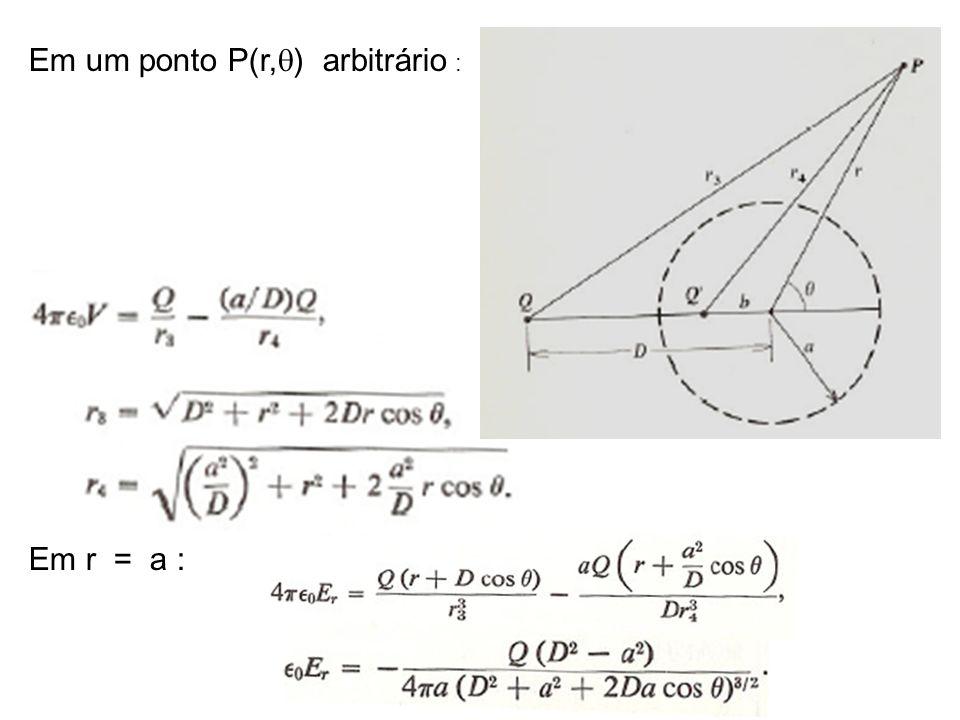 Em um ponto P(r, ) arbitrário : Em r = a :
