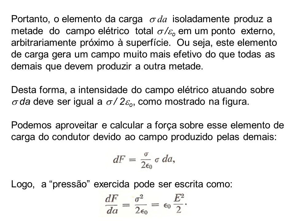 Portanto, o elemento da carga da isoladamente produz a metade do campo elétrico total / o em um ponto externo, arbitrariamente próximo à superfície.