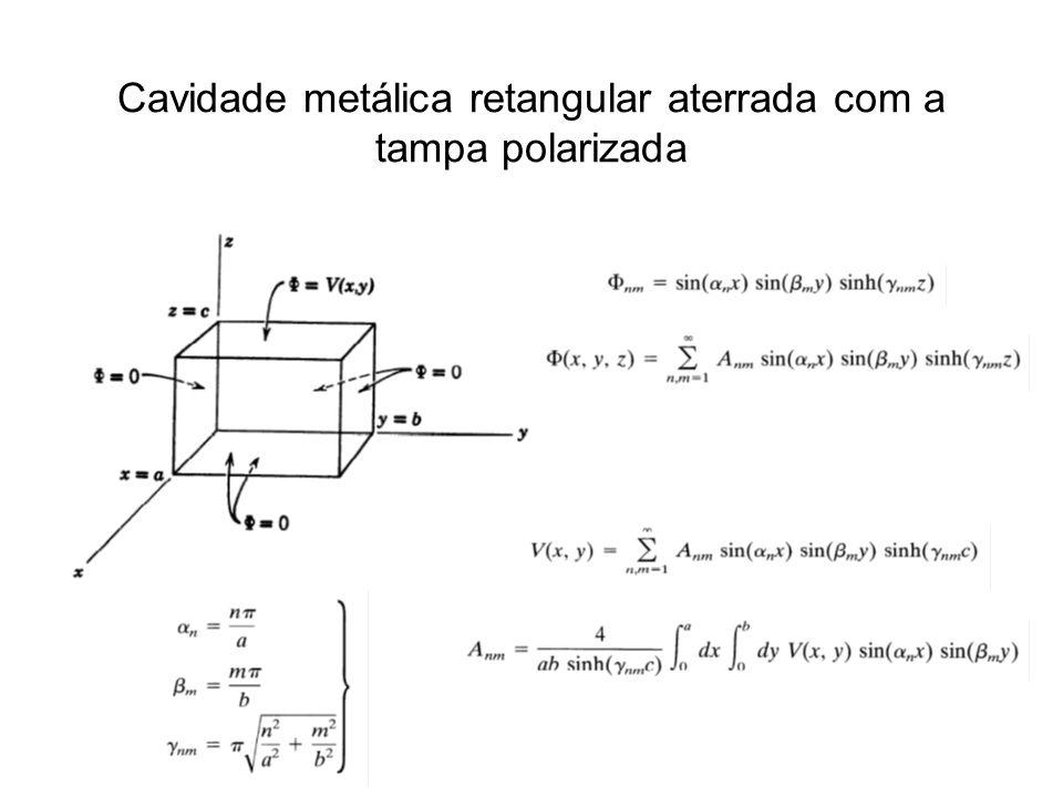 Cavidade metálica retangular aterrada com a tampa polarizada