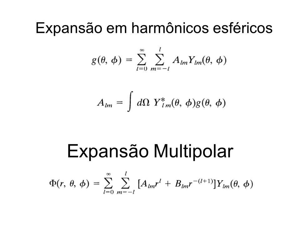 Expansão Multipolar Expansão em harmônicos esféricos