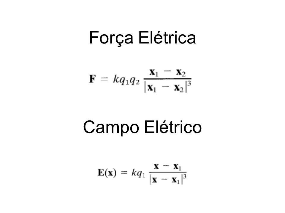 Campo Elétrico Força Elétrica