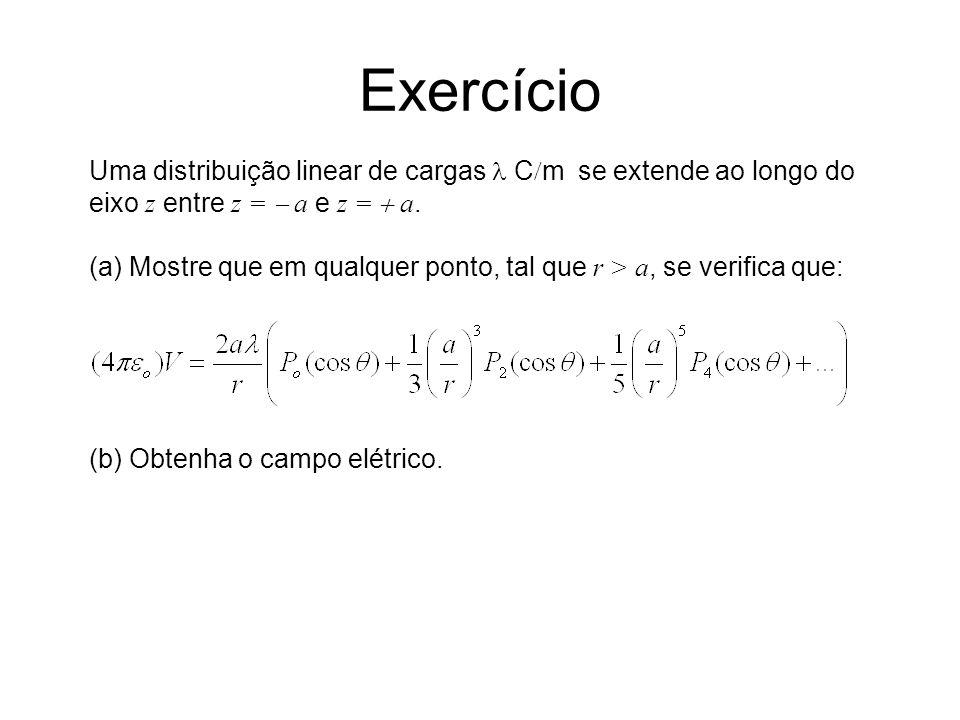 Uma distribuição linear de cargas C m se extende ao longo do eixo z entre z = a e z = a.