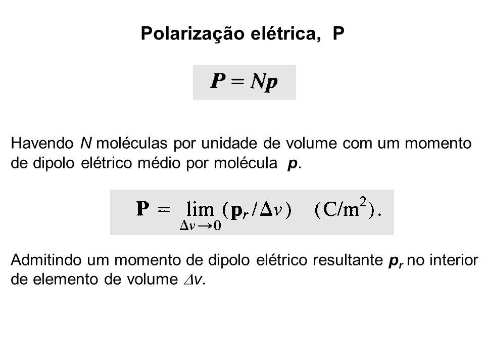 Polarização elétrica, P Havendo N moléculas por unidade de volume com um momento de dipolo elétrico médio por molécula p.