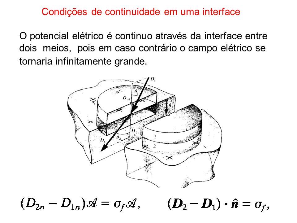 Condições de continuidade em uma interface O potencial elétrico é continuo através da interface entre dois meios, pois em caso contrário o campo elétrico se tornaria infinitamente grande.