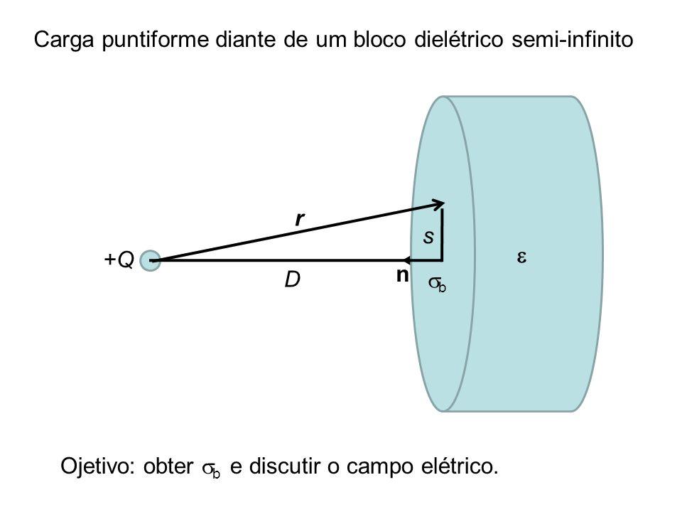 +Q D r s b n Carga puntiforme diante de um bloco dielétrico semi-infinito Ojetivo: obter b e discutir o campo elétrico.