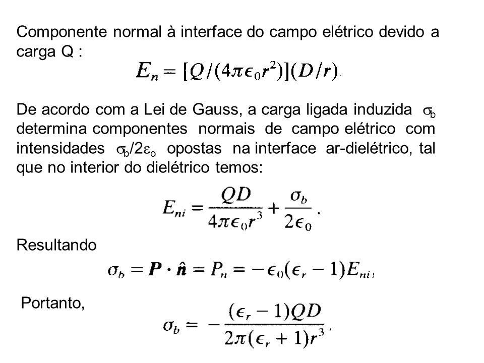 Componente normal à interface do campo elétrico devido a carga Q : De acordo com a Lei de Gauss, a carga ligada induzida b determina componentes normais de campo elétrico com intensidades b /2 o opostas na interface ar-dielétrico, tal que no interior do dielétrico temos: Resultando Portanto,