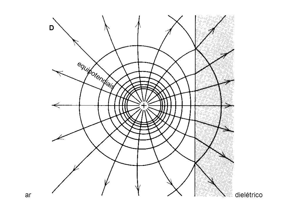 D equipotenciais ar dielétrico
