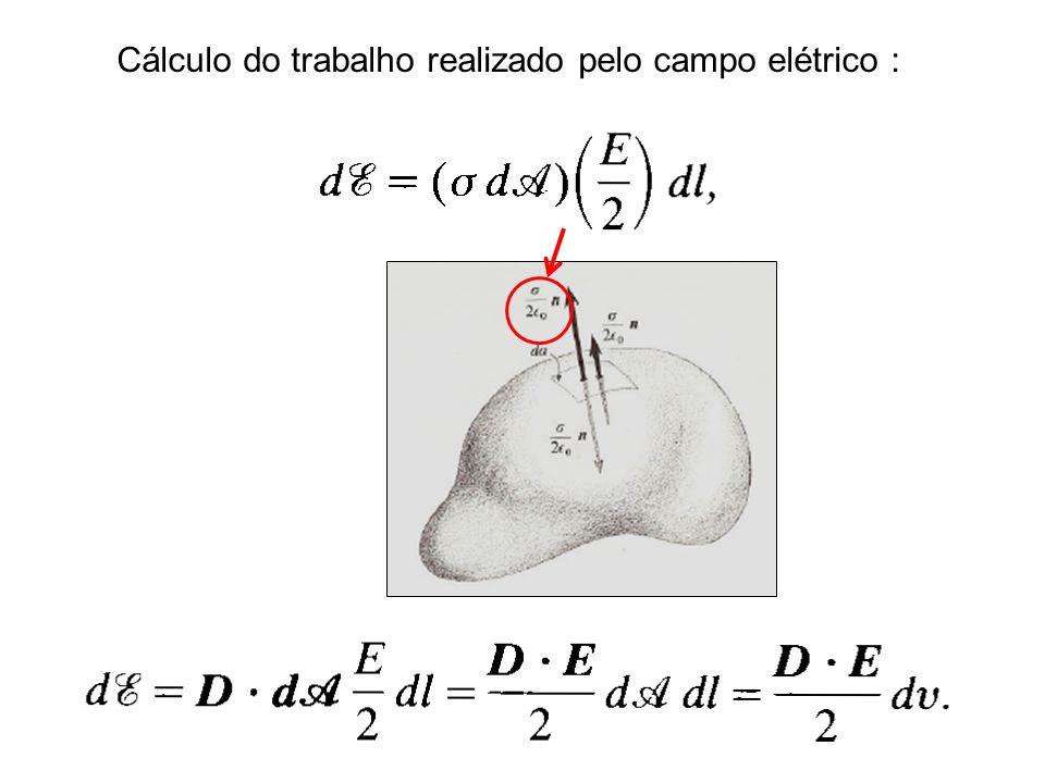 Cálculo do trabalho realizado pelo campo elétrico :