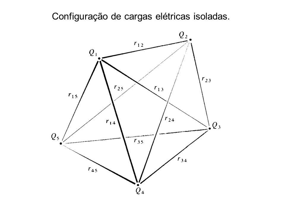 Configuração de cargas elétricas isoladas.