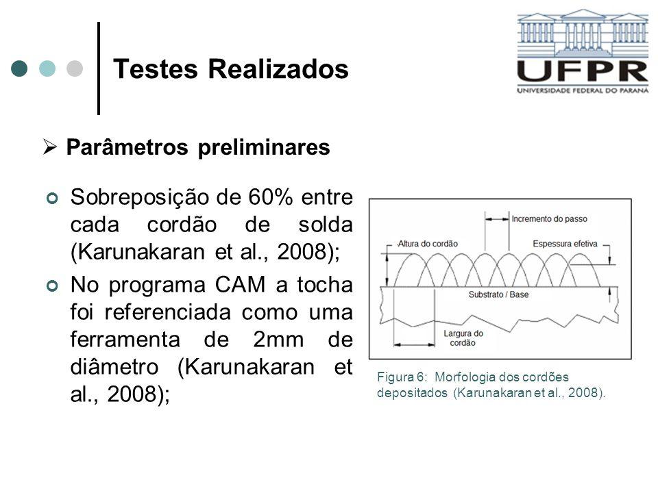 Testes Realizados Sobreposição de 60% entre cada cordão de solda (Karunakaran et al., 2008); No programa CAM a tocha foi referenciada como uma ferrame