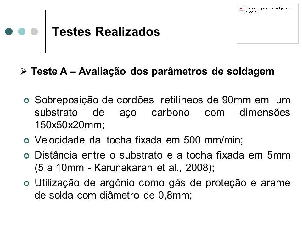 Testes Realizados Sobreposição de cordões retilíneos de 90mm em um substrato de aço carbono com dimensões 150x50x20mm; Velocidade da tocha fixada em 5