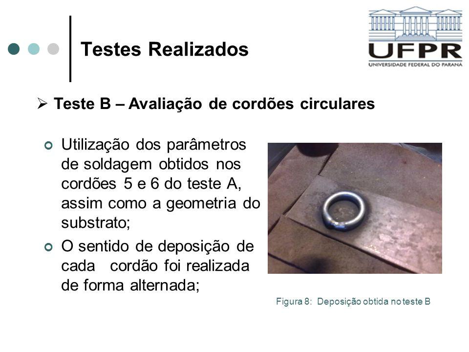 Testes Realizados Utilização dos parâmetros de soldagem obtidos nos cordões 5 e 6 do teste A, assim como a geometria do substrato; O sentido de deposi