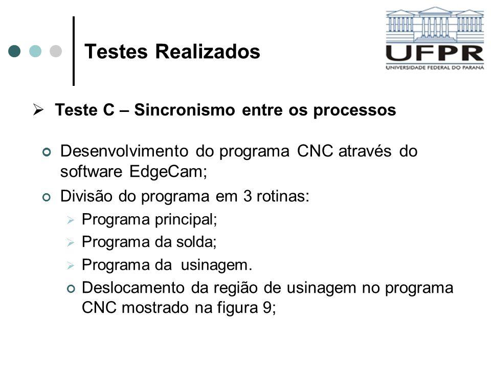 Testes Realizados Desenvolvimento do programa CNC através do software EdgeCam; Divisão do programa em 3 rotinas : Programa principal; Programa da sold