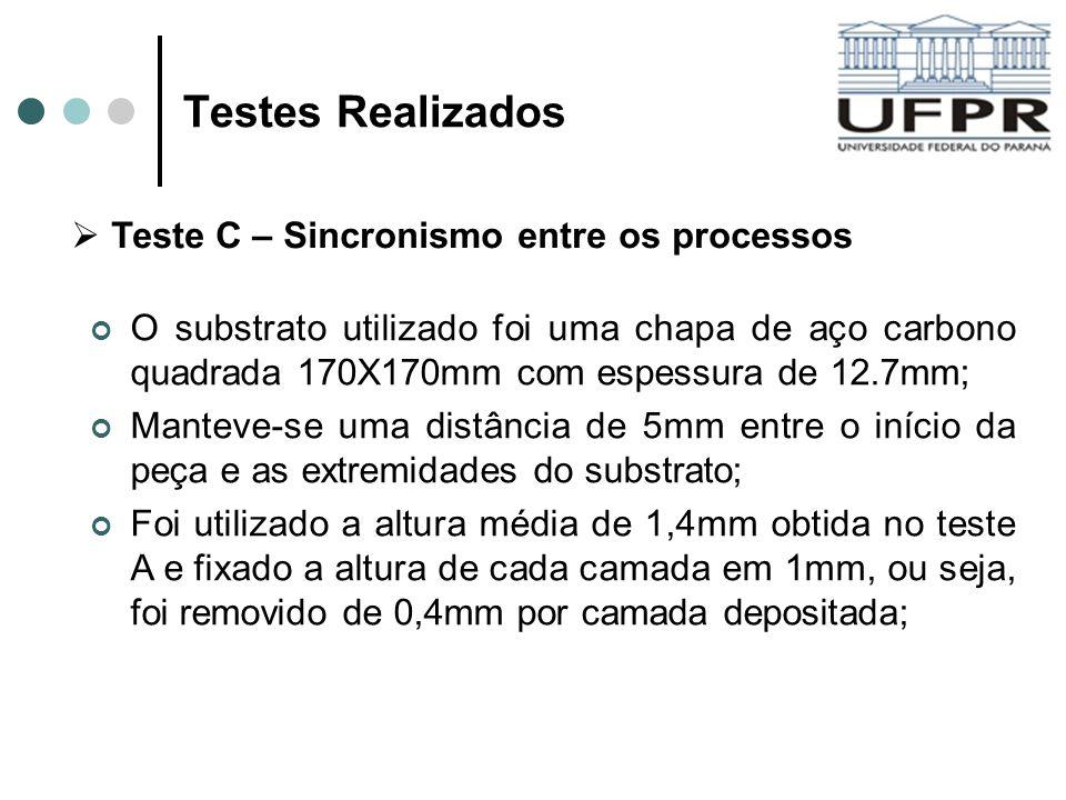 Testes Realizados Teste C – Sincronismo entre os processos O substrato utilizado foi uma chapa de aço carbono quadrada 170X170mm com espessura de 12.7