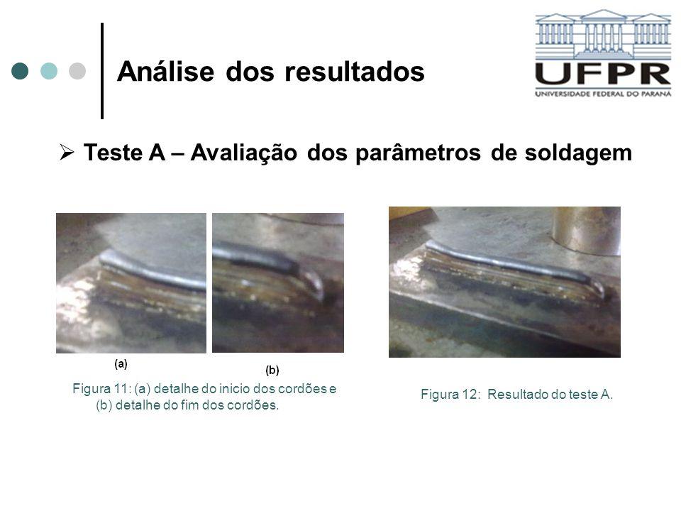 Análise dos resultados Teste A – Avaliação dos parâmetros de soldagem Figura 11: (a) detalhe do inicio dos cordões e (b) detalhe do fim dos cordões. F