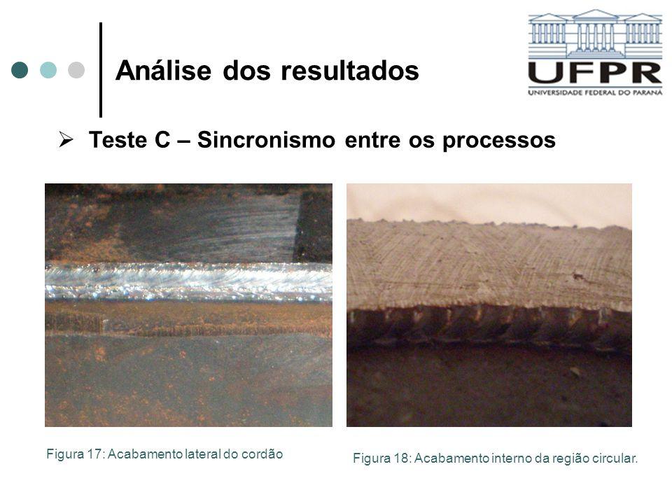 Análise dos resultados Teste C – Sincronismo entre os processos Figura 17: Acabamento lateral do cordão Figura 18: Acabamento interno da região circul