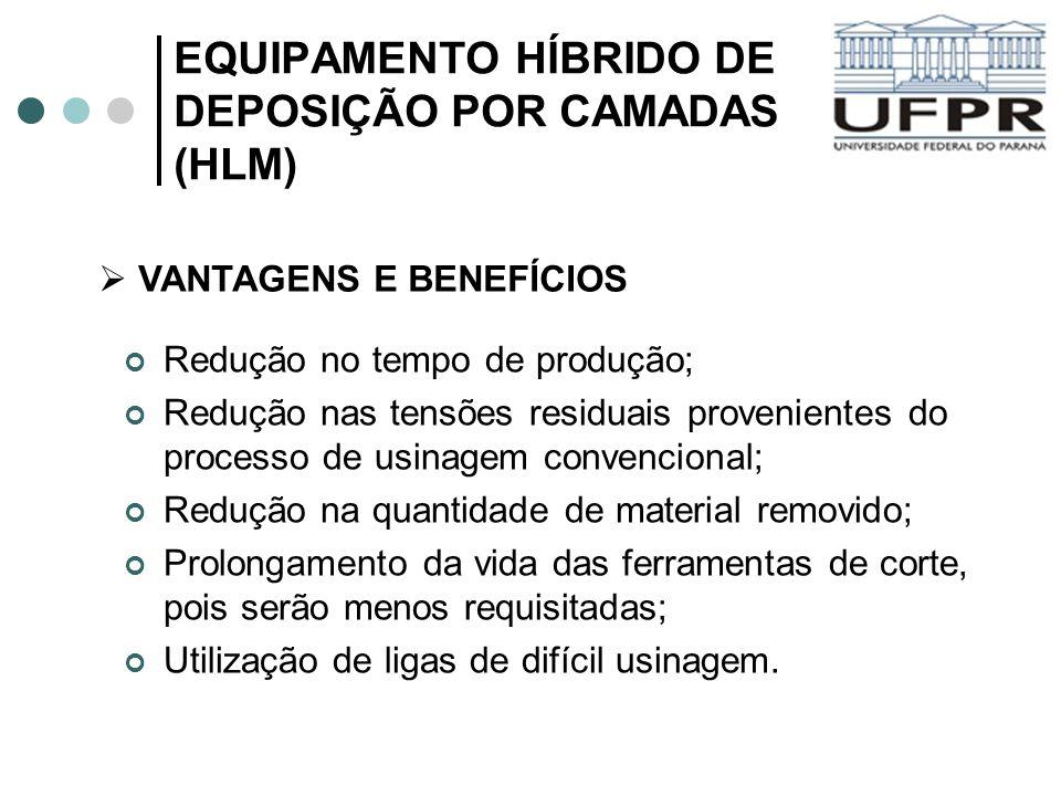 EQUIPAMENTO HÍBRIDO DE DEPOSIÇÃO POR CAMADAS (HLM) Redução no tempo de produção; Redução nas tensões residuais provenientes do processo de usinagem co