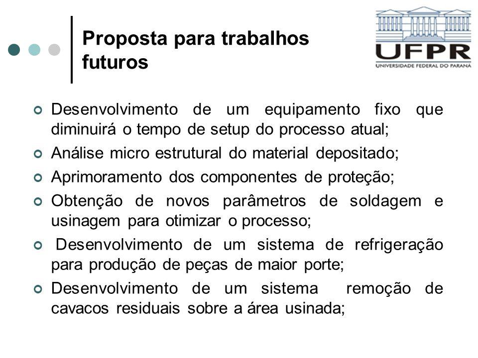 Proposta para trabalhos futuros Desenvolvimento de um equipamento fixo que diminuirá o tempo de setup do processo atual; Análise micro estrutural do m