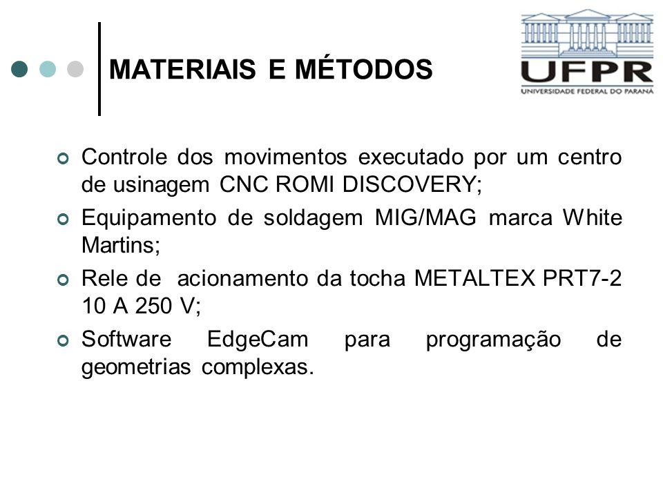 MATERIAIS E MÉTODOS Controle dos movimentos executado por um centro de usinagem CNC ROMI DISCOVERY; Equipamento de soldagem MIG/MAG marca White Martin