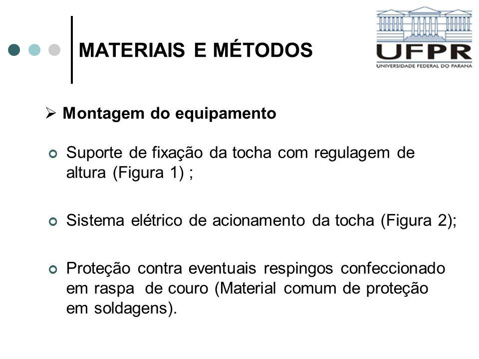 MATERIAIS E MÉTODOS Suporte de fixação da tocha com regulagem de altura (Figura 1) ; Sistema elétrico de acionamento da tocha (Figura 2); Proteção con
