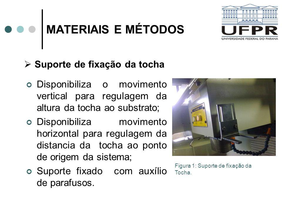 MATERIAIS E MÉTODOS Disponibiliza o movimento vertical para regulagem da altura da tocha ao substrato; Disponibiliza movimento horizontal para regulag