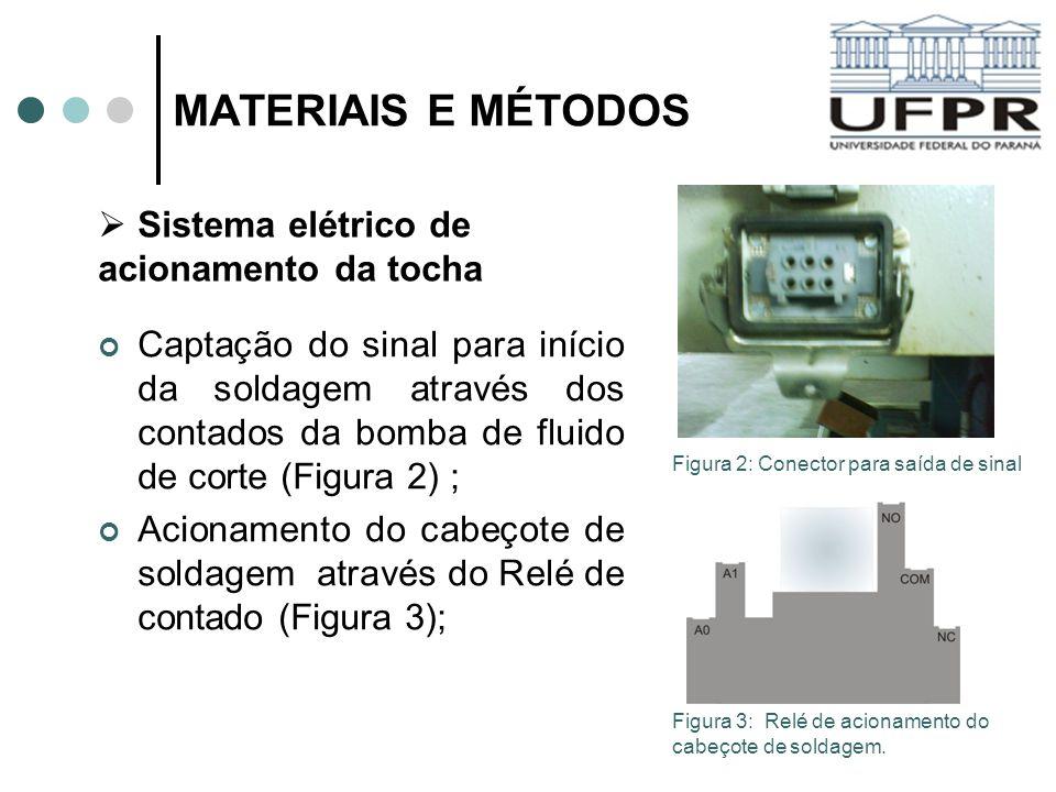 MATERIAIS E MÉTODOS Captação do sinal para início da soldagem através dos contados da bomba de fluido de corte (Figura 2) ; Acionamento do cabeçote de