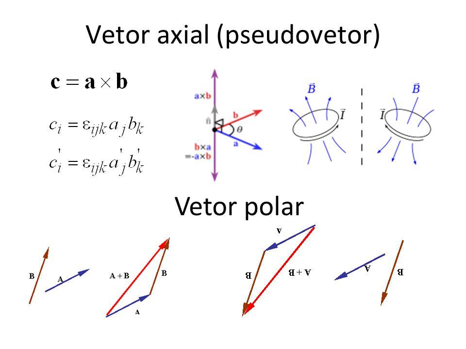 Vetor axial (pseudovetor) Vetor polar