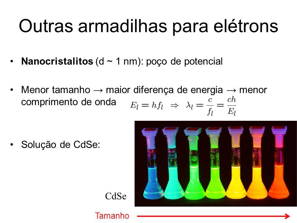 Outras armadilhas para elétrons Nanocristalitos (d ~ 1 nm): poço de potencial Menor tamanho maior diferença de energia menor comprimento de onda Soluç