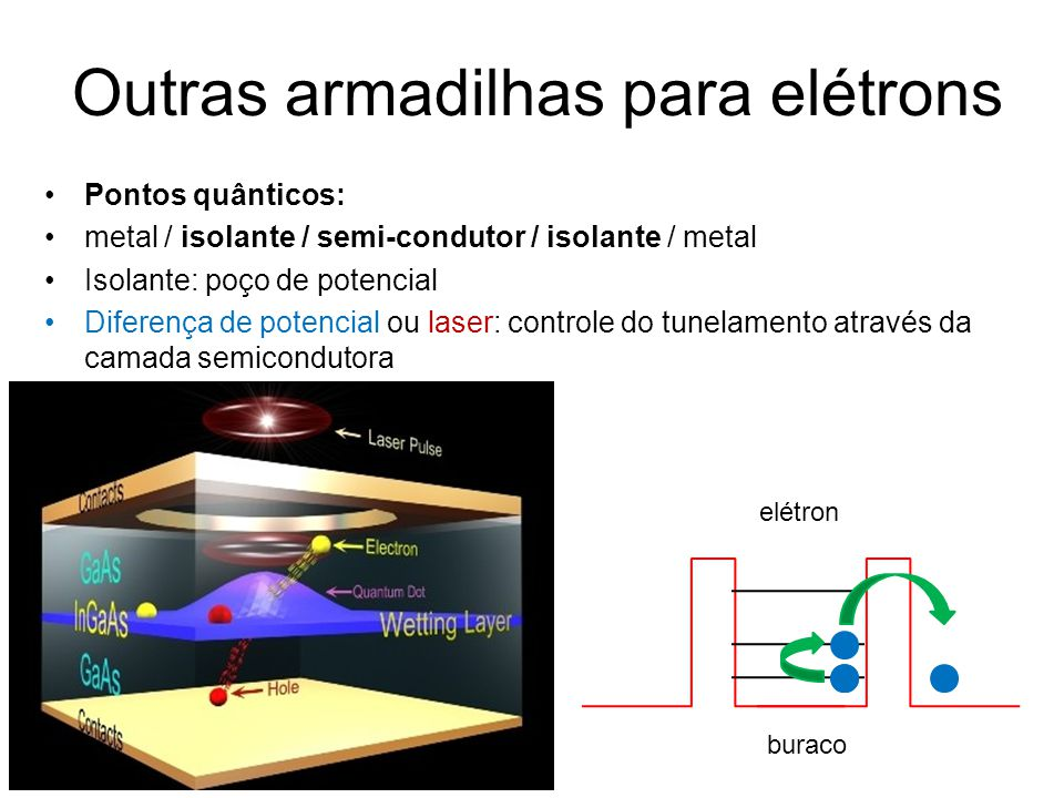 Outras armadilhas para elétrons Pontos quânticos: metal / isolante / semi-condutor / isolante / metal Isolante: poço de potencial Diferença de potenci