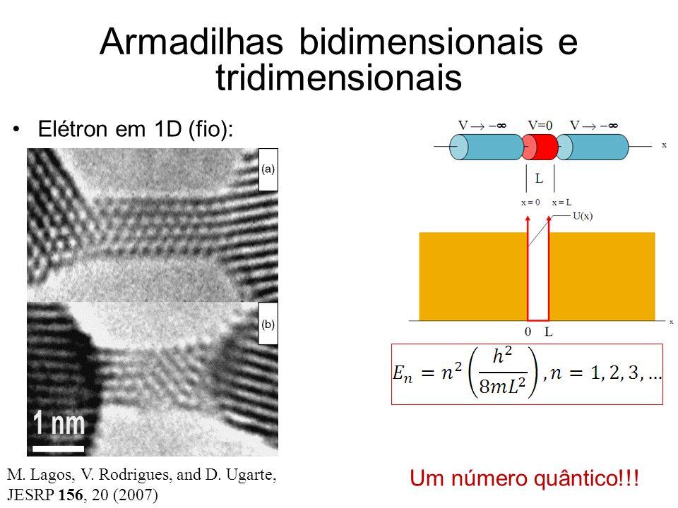 Armadilhas bidimensionais e tridimensionais Elétron em 1D (fio): M. Lagos, V. Rodrigues, and D. Ugarte, JESRP 156, 20 (2007) Um número quântico!!!