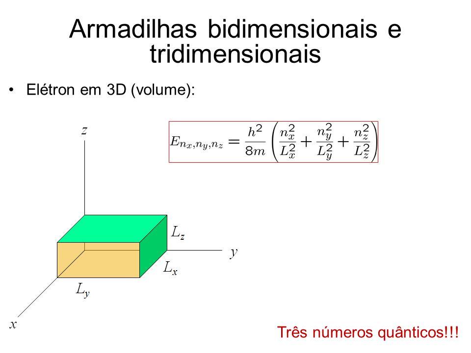 Armadilhas bidimensionais e tridimensionais Elétron em 3D (volume): Três números quânticos!!!