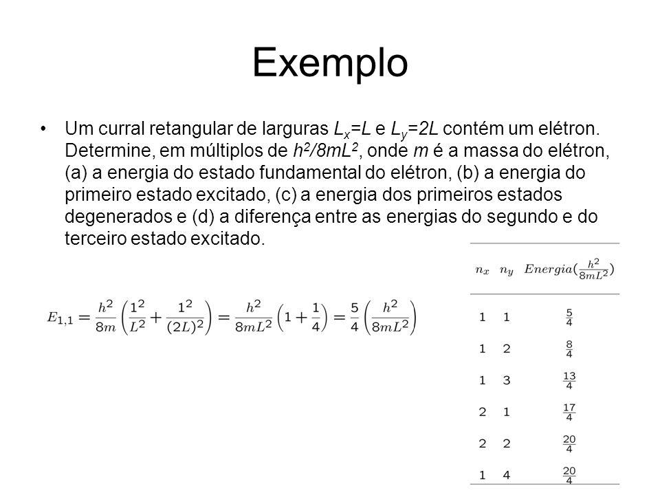 Exemplo Um curral retangular de larguras L x =L e L y =2L contém um elétron. Determine, em múltiplos de h 2 /8mL 2, onde m é a massa do elétron, (a) a