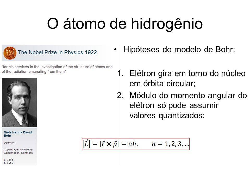 O átomo de hidrogênio Hipóteses do modelo de Bohr: 1.Elétron gira em torno do núcleo em órbita circular; 2.Módulo do momento angular do elétron só pod