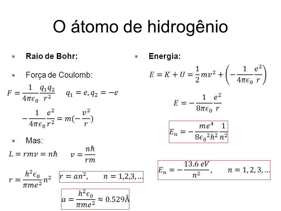 Raio de Bohr: Força de Coulomb: Mas: O átomo de hidrogênio Energia: