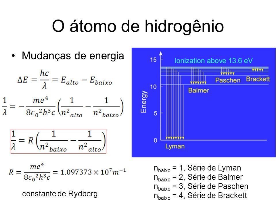 O átomo de hidrogênio Mudanças de energia n baixo = 1, Série de Lyman n baixo = 2, Série de Balmer n baixo = 3, Série de Paschen n baixo = 4, Série de