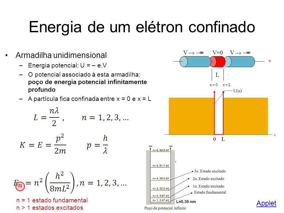 Energia de um elétron confinado Armadilha unidimensional –Energia potencial: U = – e.V –O potencial associado à esta armadilha: poço de energia potenc