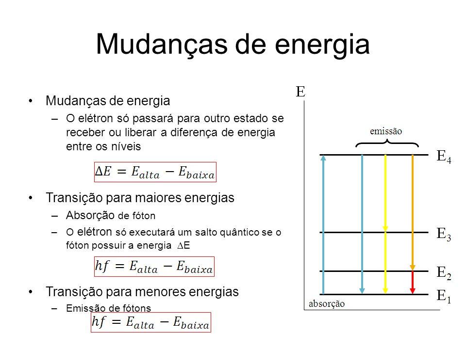 Mudanças de energia –O elétron só passará para outro estado se receber ou liberar a diferença de energia entre os níveis Transição para maiores energi